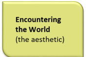 The Enquiring Classroom Training Manual - Encountering the World
