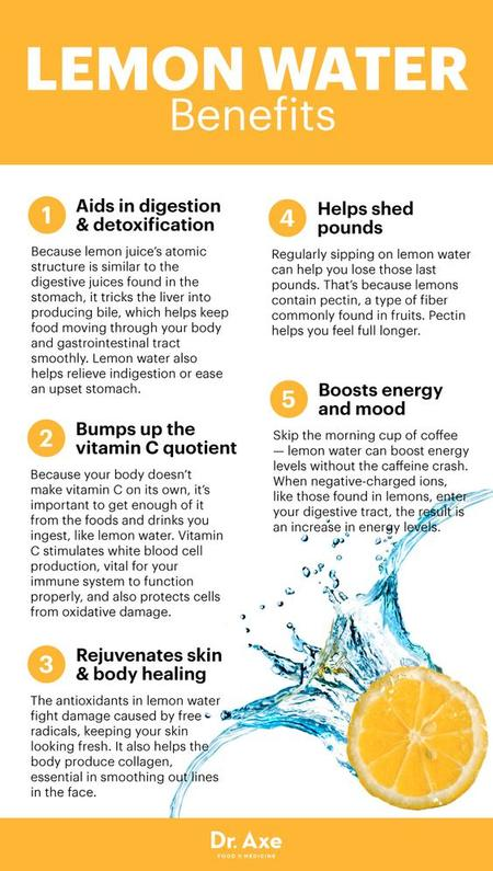 lemon water benefits, healthy living, detox water, tranformation, fittness