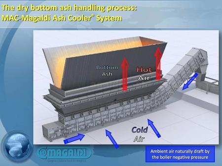 Burner Management System P Id A Process P I Diagram B