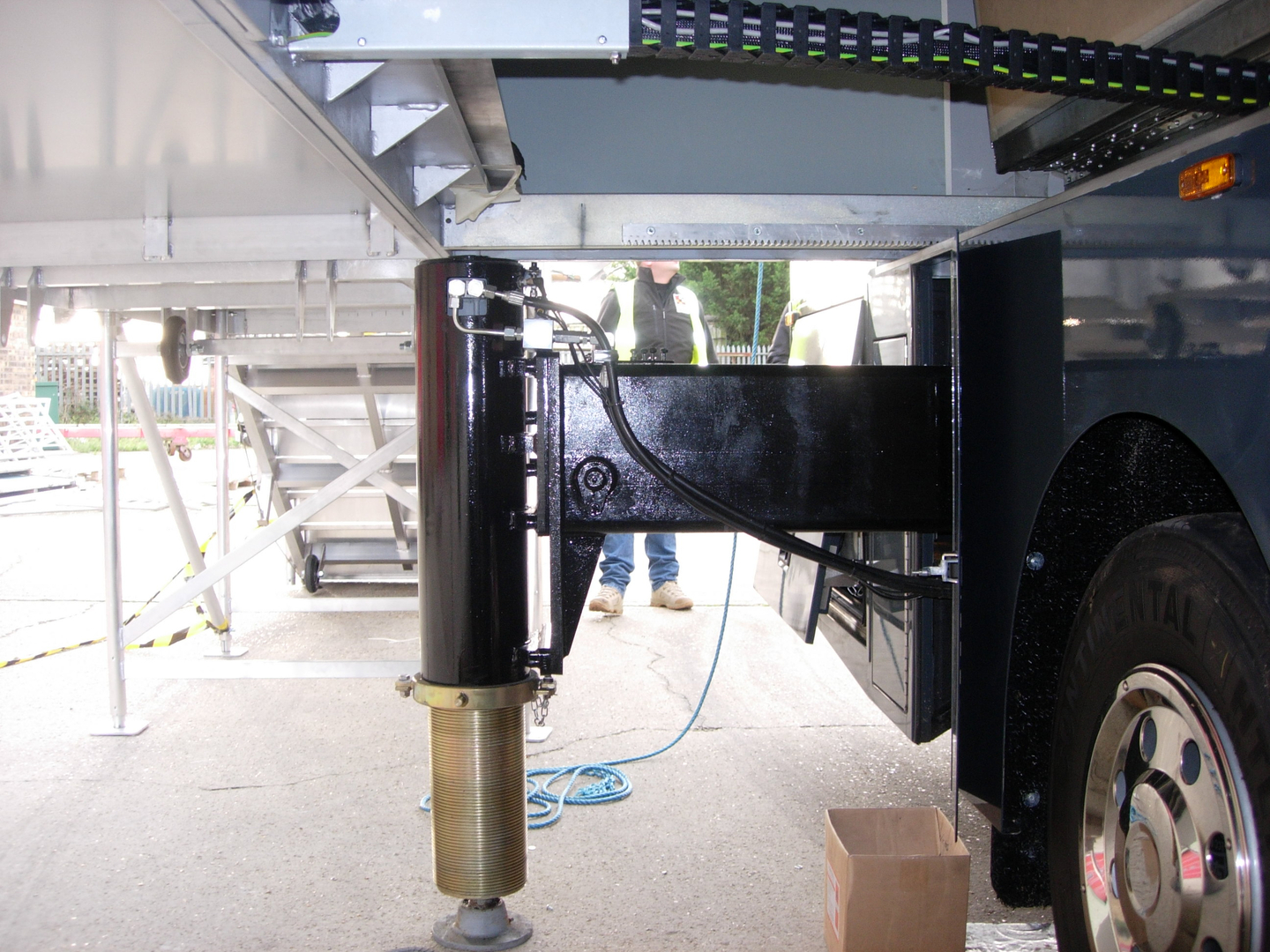 Jacking and levelling systems / mobile hydraulics