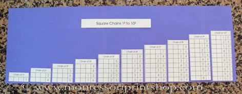 Montessori Square Chain Chart - Montessori Print Shop