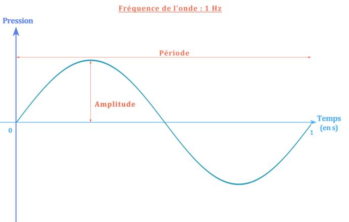 Physique quantique for dummies - Page 10 Cf5d3d641e3dbcce3b2a0178bd14e0c4?AccessKeyId=9E00B107CAB4FDC823C9&disposition=0&alloworigin=1