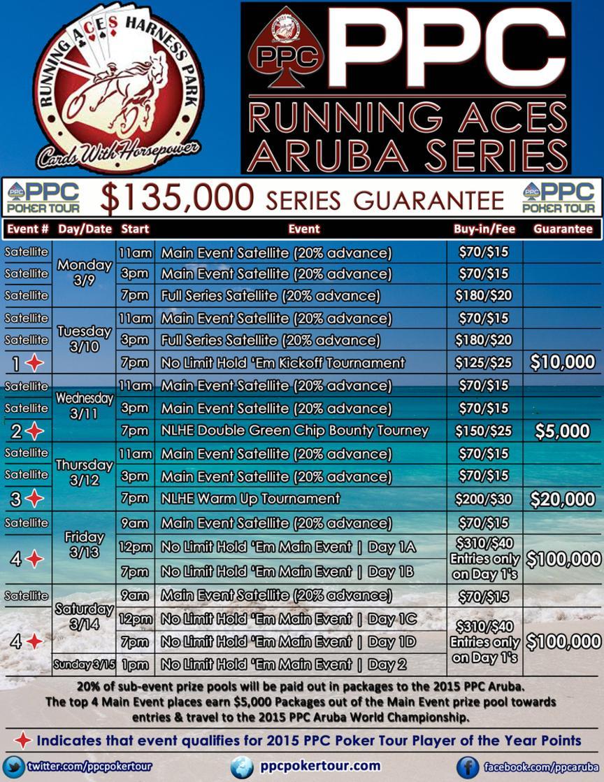running aces poker minnesota