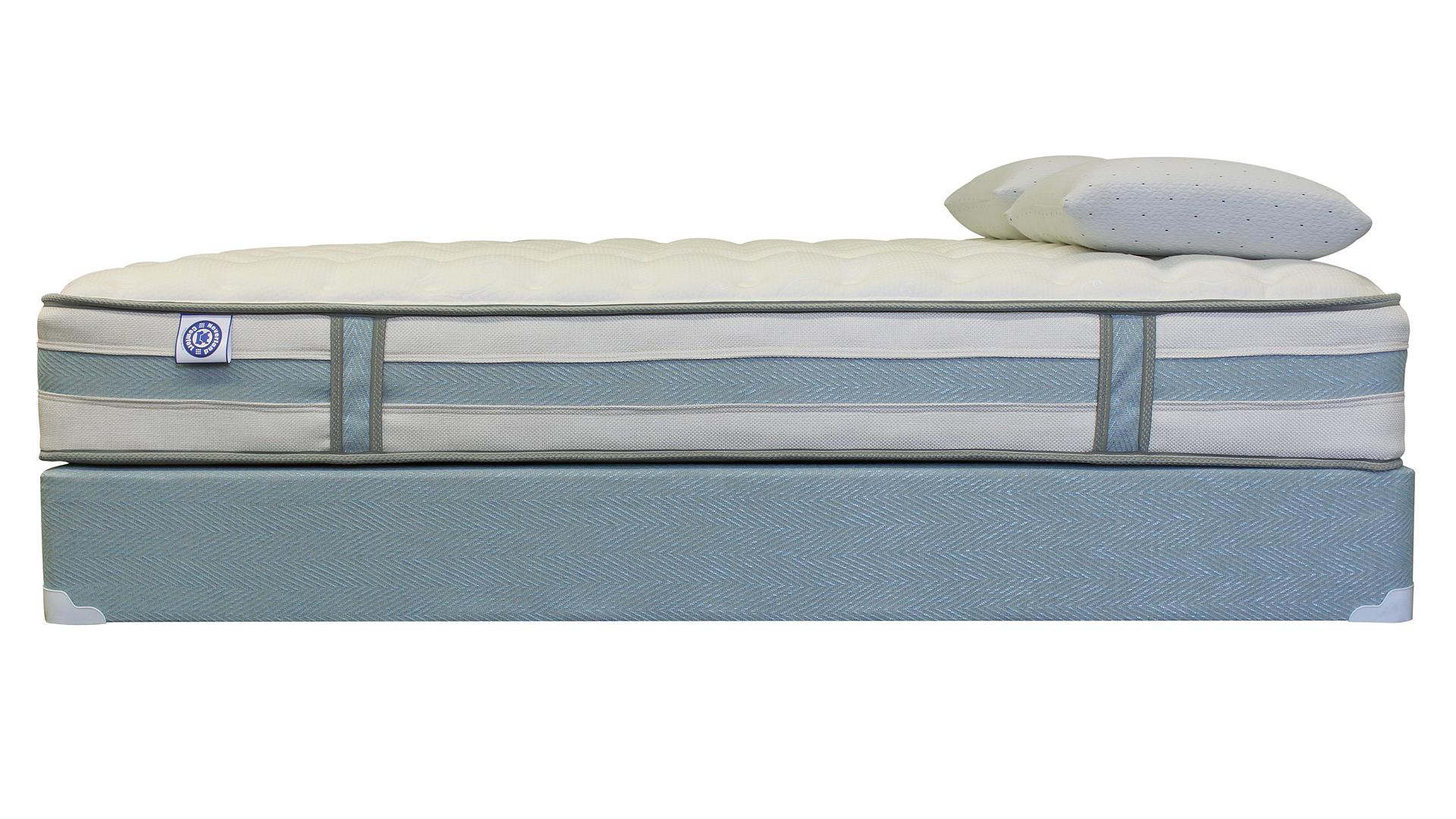Neverland fort Alexandria Blue mattress set