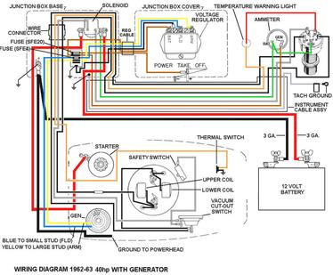 wiring diagrams a site dedicated to the service parts and restoration for your vintage or antique outboard