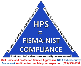 NIST Compliance Cybersecurity Inspections HPS