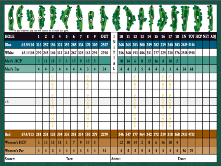 Lincoln Park Golf Course Score Card