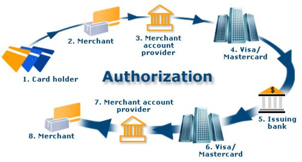 Online cash loans in texas photo 9