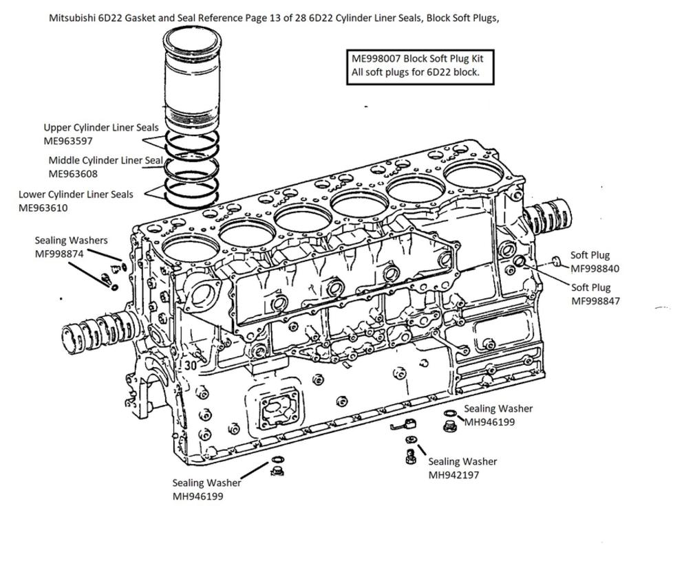 Mitsubishi 6D22 Gasket and Seal Reference Page 13 of 28 6D22 Cylinder Liner  Seals, Block Soft Plugs,