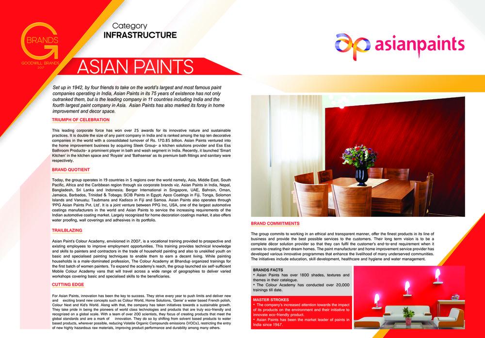 Asian Paints - Har ghar kuch kehta hai ki