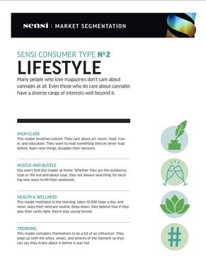 sensi-lifestyle-data