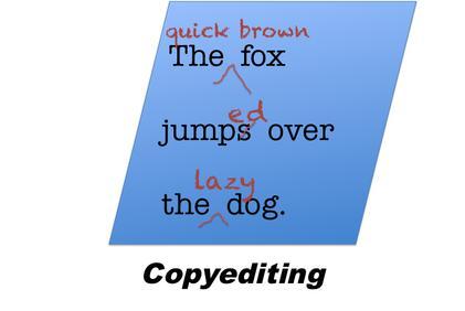 Copyediting services