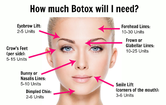 Botox Cosmetic Injection Cost And Price Hyperhidrosis Miradry