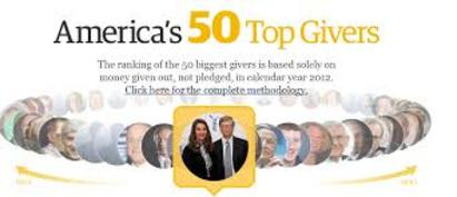 Forbes list of givers
