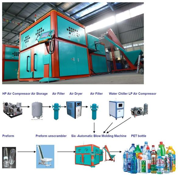 bottle blowing machine blow molder PET bottle