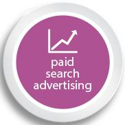 paid search advertising, display advertising, SEM
