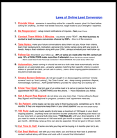 Real Estate Agent Online Lead Conversion Laws