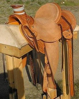 Parts of a Saddle
