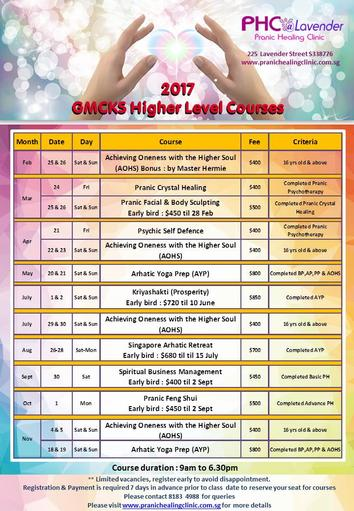 PHC 2017 Higher Level courses