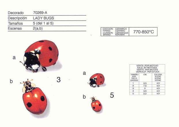 Lady bugs. Insect ceramic decals by Calcodecal