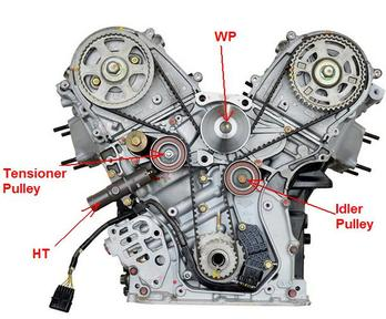 COMPLETE TIMING BELT PACKAGES & PRICES