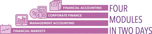 Finance for Non-Financials - Ahead Education - Four Modules in Two Days