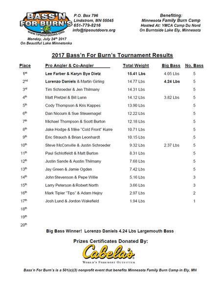 2017 Bass'n For Burn's Tournament Results