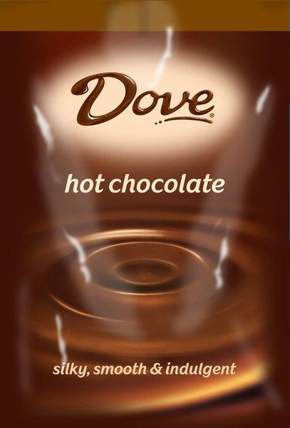 Marketing Strategy Analysis: Dove Milk Chocolate