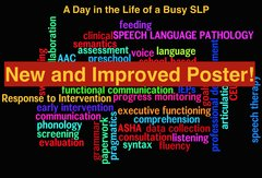 """A Day in the Life of a Busy SLP"" Poster"