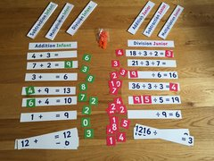 Know Your Addition Subtraction Multiplication and Division