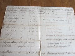 [Revolutionary War, Hartford Convention] CT Sells Property to Provide for Schools 1814-1823