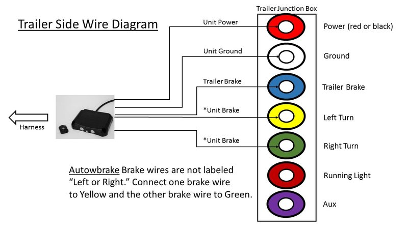 wire diagram the autowbrake trailer mounted electric brake control autowbrake wiring diagram