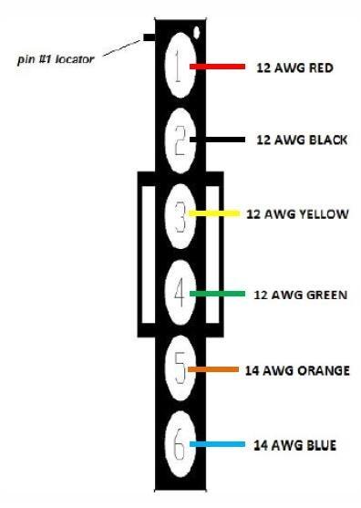 power gear slide out controller harness  521283