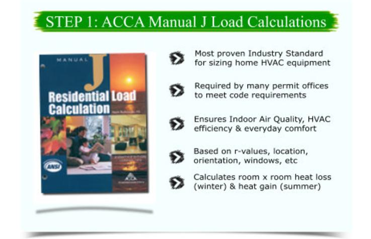 HVAC Design Step 1 ACCA Manual J Load Calculations