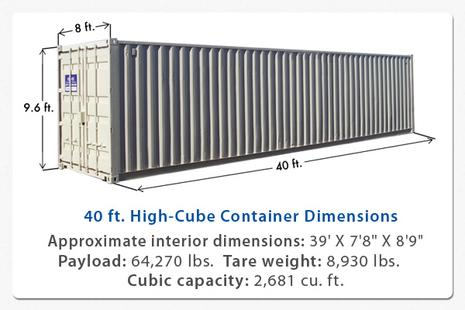 All Buildings Shipping Containers