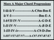 More A Major Chord Progressions