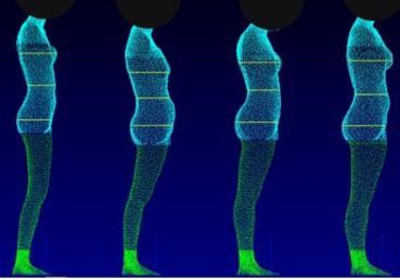 body visualizer compare