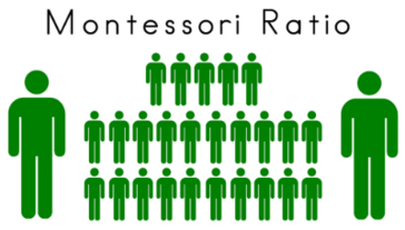 the student teacher ratio in the Montessori classroom