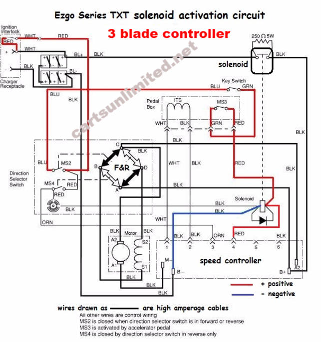 yamaha sd controller wiring diagram ezgo troubleshooting yamaha speed controller wiring diagram