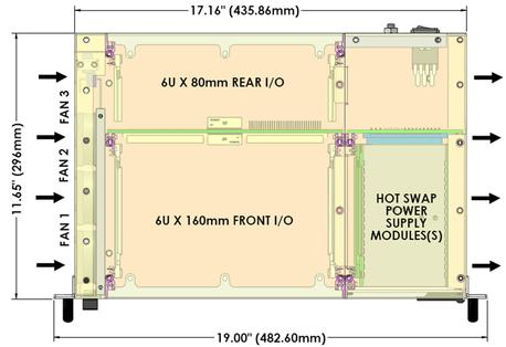 6u Vpx Power Supply