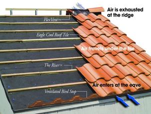 Houston roof contractor; clay tile roof installation; Houston roofing; clay tile roofing material