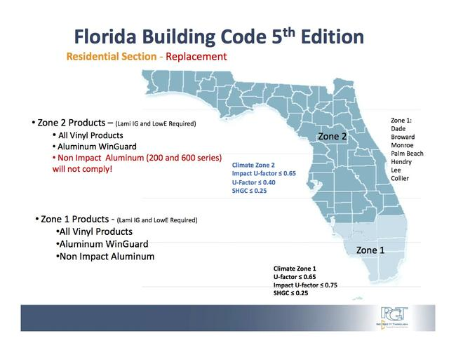 What Are Florida Building Codes