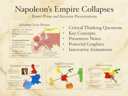Napoleon's Empire Collapses PowerPoint
