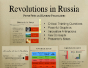 Revolutions In Russia PowerPoint