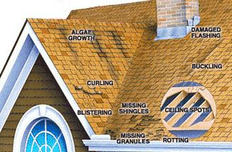 Houston roof awareness and repair; roof replacement services in Houston; roof anatomy; roof replacement services; Texas roof replacements; roof knowledge