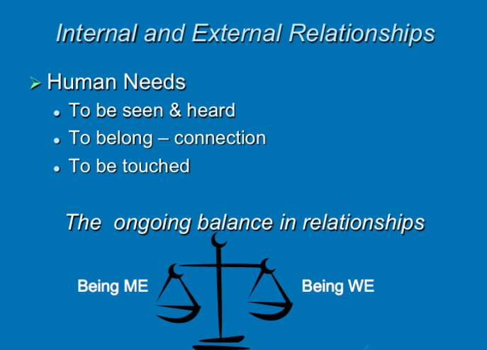 internal and external relationship in z
