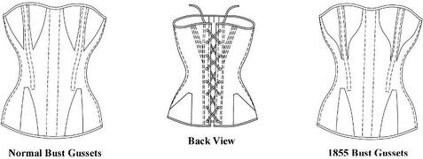 1840 - 1860 Early Victorian Corset Pattern