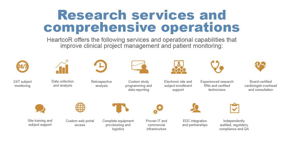 Capabilities heartcor capabilities project data management publicscrutiny Images