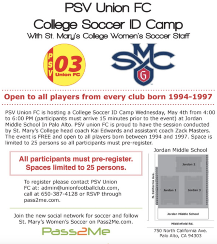 SBC COLLEGE RECRUITING ID CAMPS