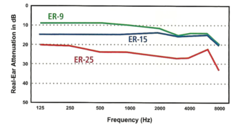 ER-Filters-Attenuation-Chart.png